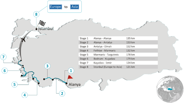 2012 Tour Of Turkey Live Video Route Teams Results Photos Tv